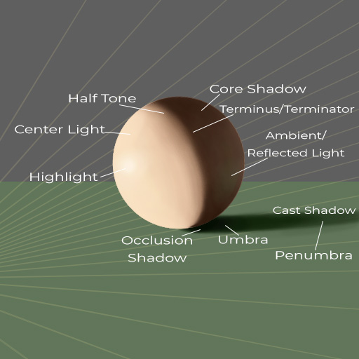 how to draw a sphere_light and shadow diagram 02