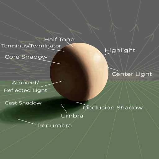 how to draw a sphere_light and shadow diagram 03