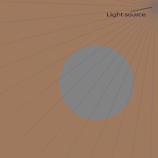 Basic Light and Shadow Demo 02-add light source and light guide