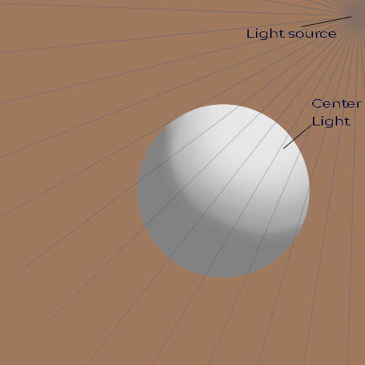 Basic Light and Shadow Demo 03-add center light
