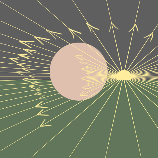 Light Direction and Angle 01_On horizon right off center