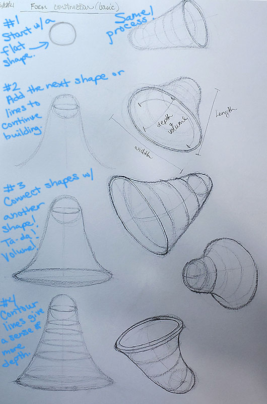 How to draw a mushroom_Construction - Shapes to forms 02