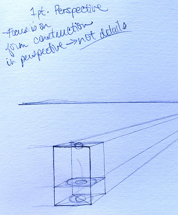 How to draw a mushroom_in one point perspective 05-detail 1