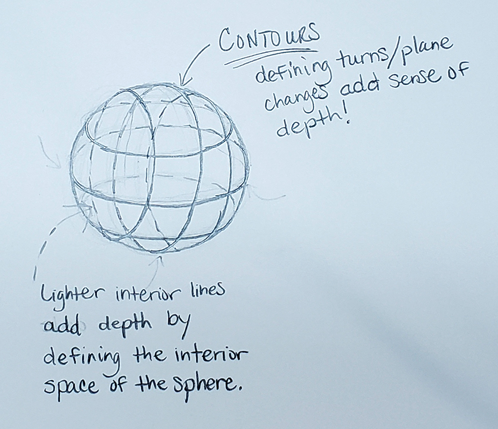 how to draw a sphere_depth with ellipses method 05