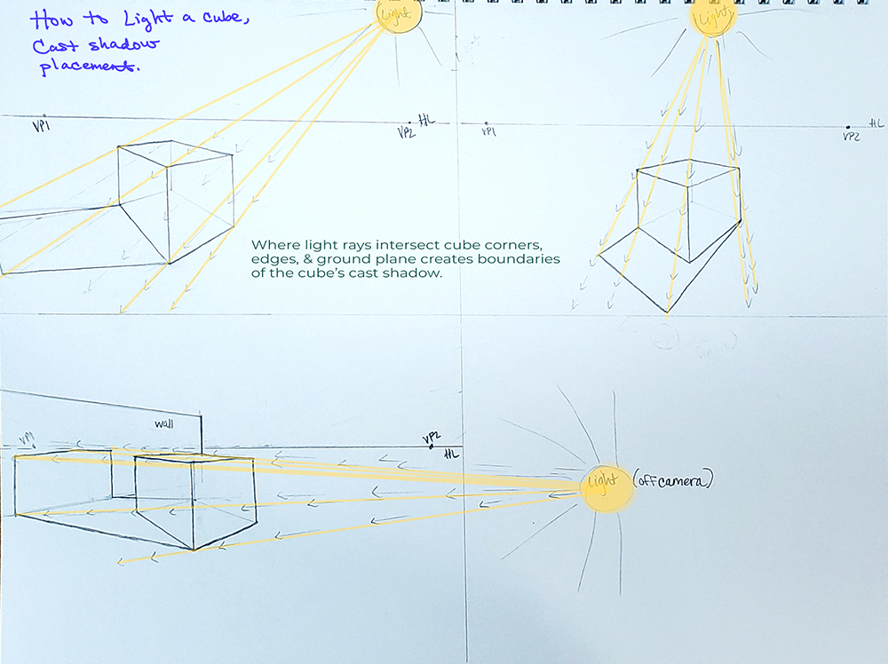 How-to-draw-a-cube_cube-lighting-cast-shadow-placement-example