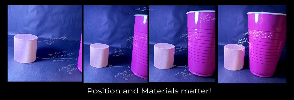 Reflected light - Position & Materials matter