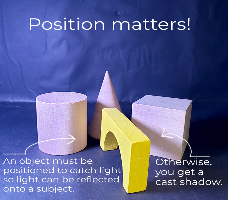 reflected light - position matters