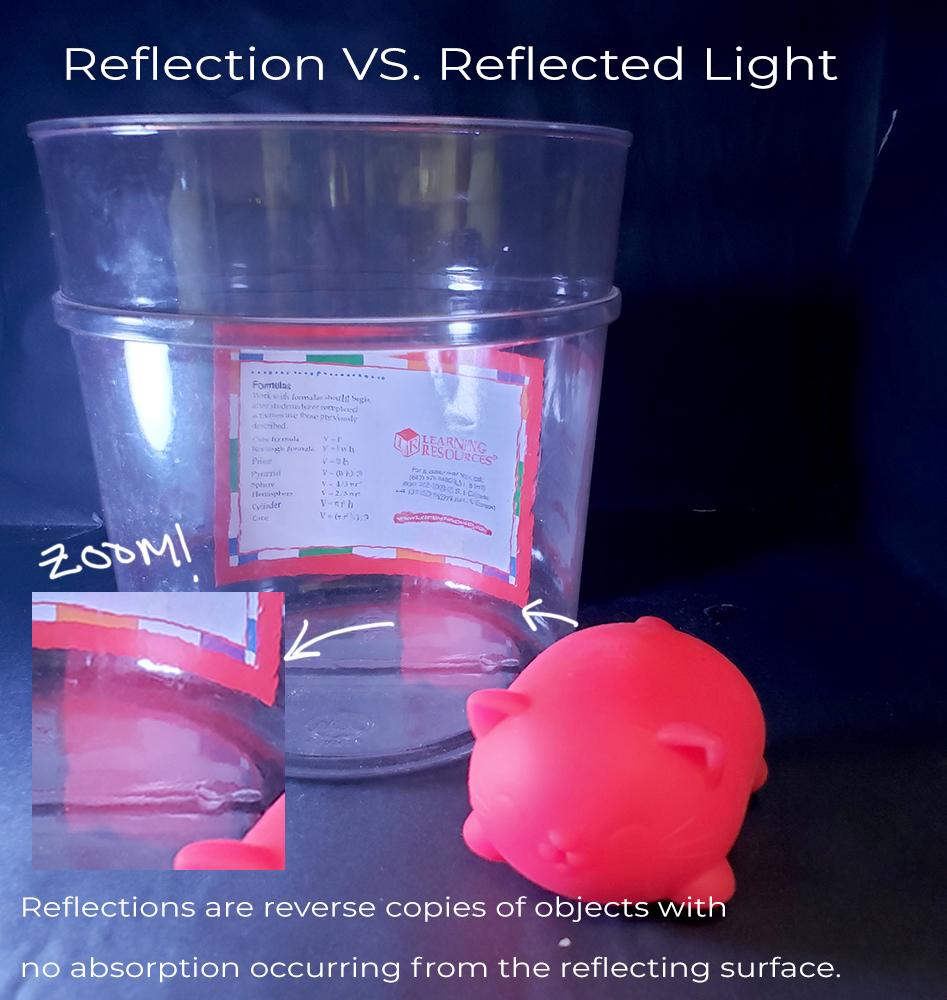 Reflected light - Reflection vs. Reflected light 01