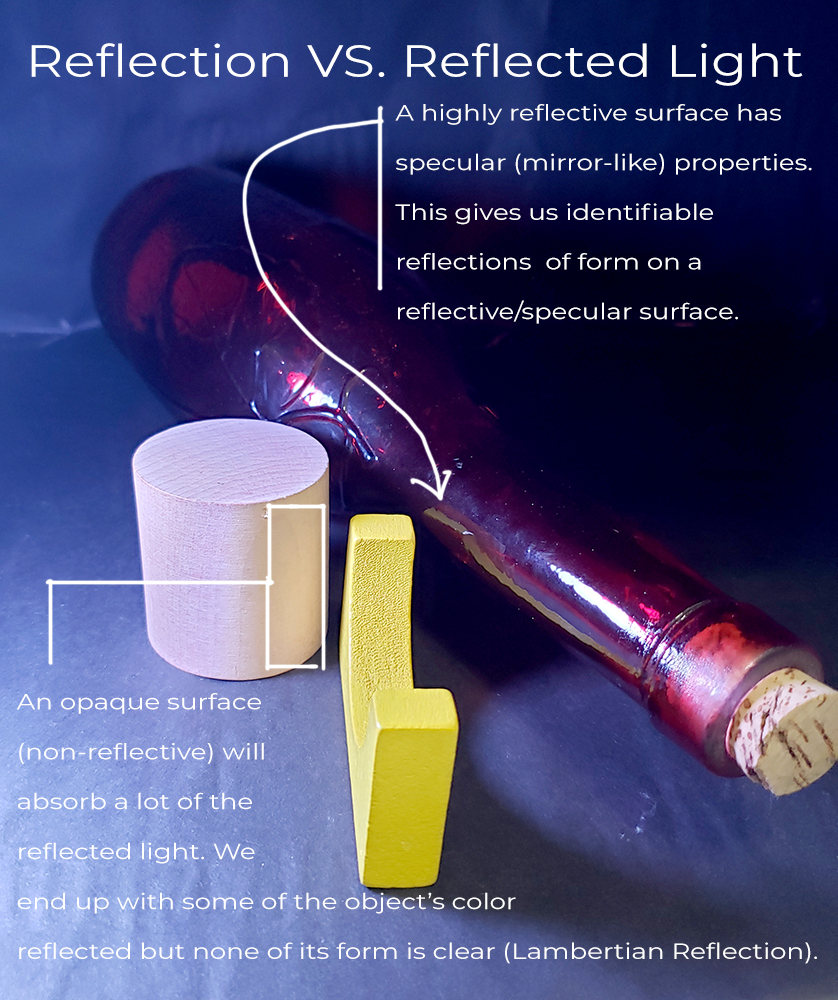 Reflected light - Reflection vs. Reflected light 02