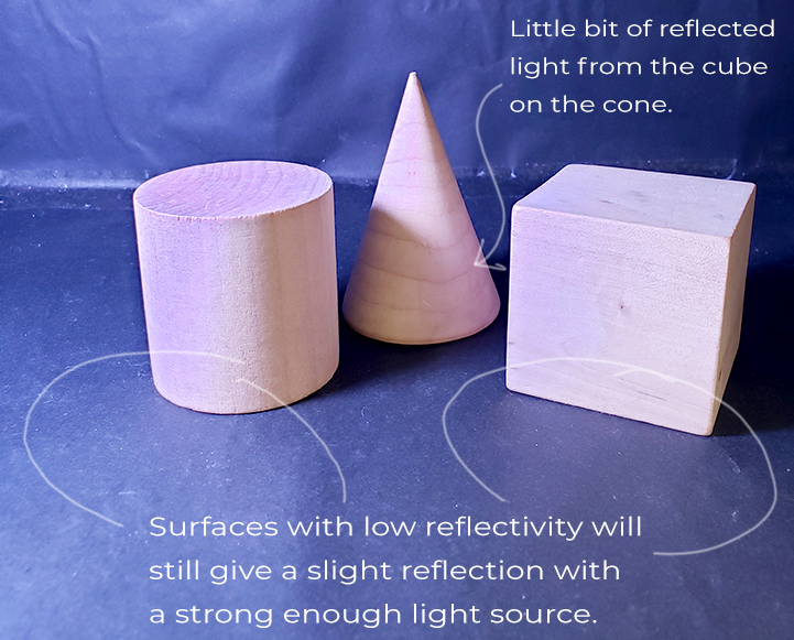 Reflected light - Surfaces and reflections 01