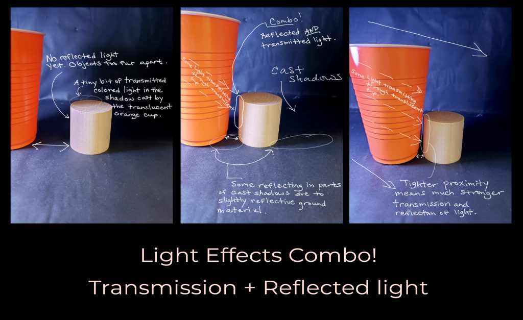 Reflected light - Transmission and Reflected light 01